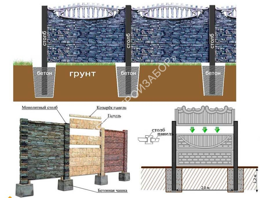 Монтаж бетона заказать бетон могилев